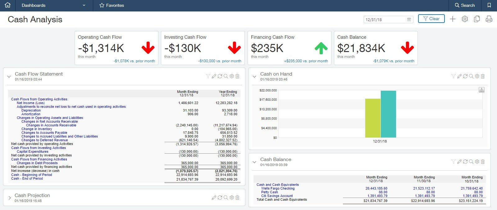 sage intacct cash analysis dashboard